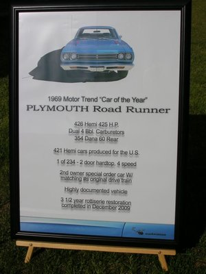 Car Show Display Boards For Plymouth Road Runners Only Forums - Car show display boards