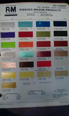 69 Paint Availability ? Specifically K2 & V2 | For Plymouth Road